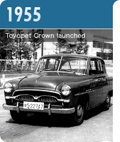 Toyota Motor Corporation Global Website 75 Years Of Toyota