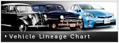 75 Years of ... - TOYOTA MOTOR CORPORATION GLOBAL WEBSITE