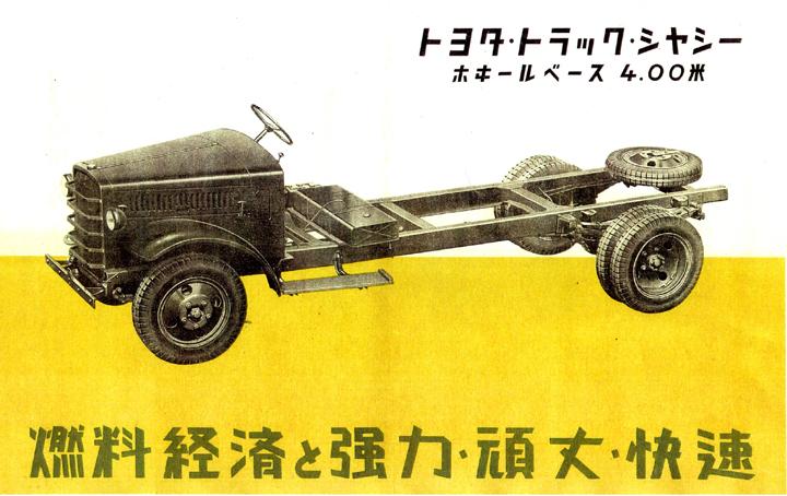 The Model Kc Truck Catalogue 1943